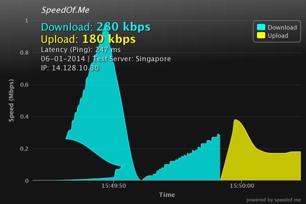 hidemyass_bangkok_speedof.me_14-06-01